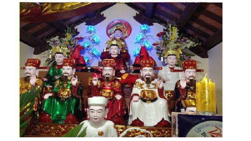 Cấu trúc nơi thờ Mẫu trong chùa